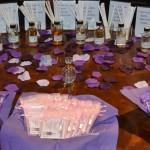 Custom Perfumes by Sue Phillips of Scenterprises